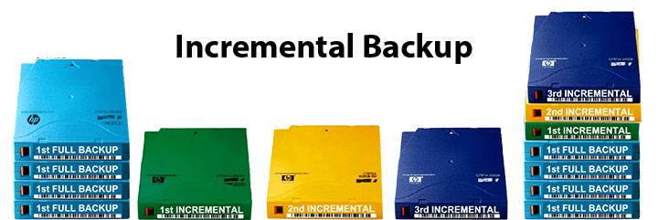 incremental backup örnek tablo